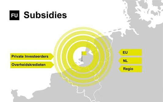 subsidie-west-nederland